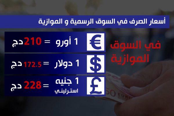 أسعار العملات في السوق الرسمية والموازية الخضر والفواكه في سوق الجملة والتجزئة